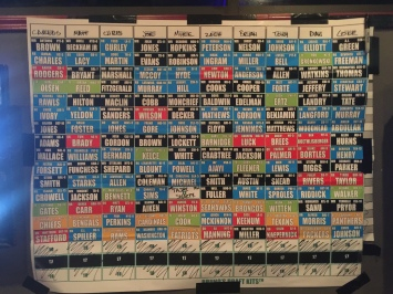 2016 Draftboard